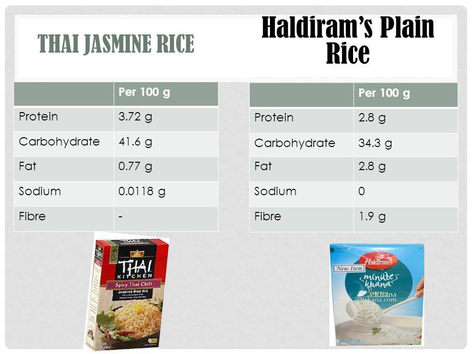 THAI JASMINE RICE Per 100 g Protein3.72 g Carbohydrate41.6 g Fat0.77 g Sodium0.0118 g Fibre- Haldiram's Plain Rice Per 100 g Protein2.8 g Carbohydrate