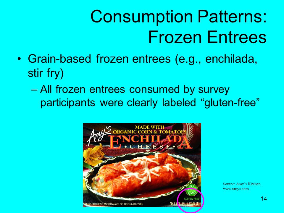 14 Consumption Patterns: Frozen Entrees Grain-based frozen entrees (e.g., enchilada, stir fry) –All frozen entrees consumed by survey participants were clearly labeled gluten-free Source: Amy's Kitchen www.amys.com