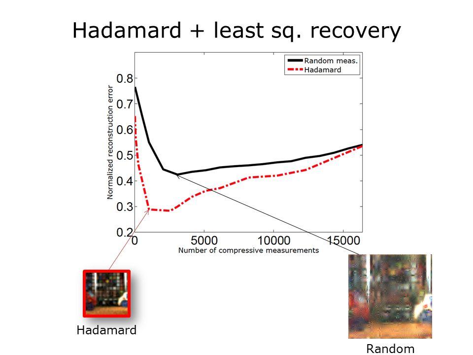 Hadamard + least sq. recovery Hadamard Random