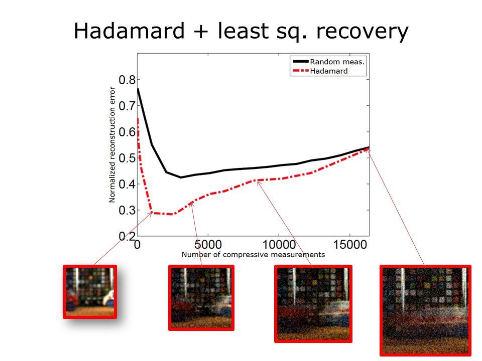 Hadamard + least sq. recovery