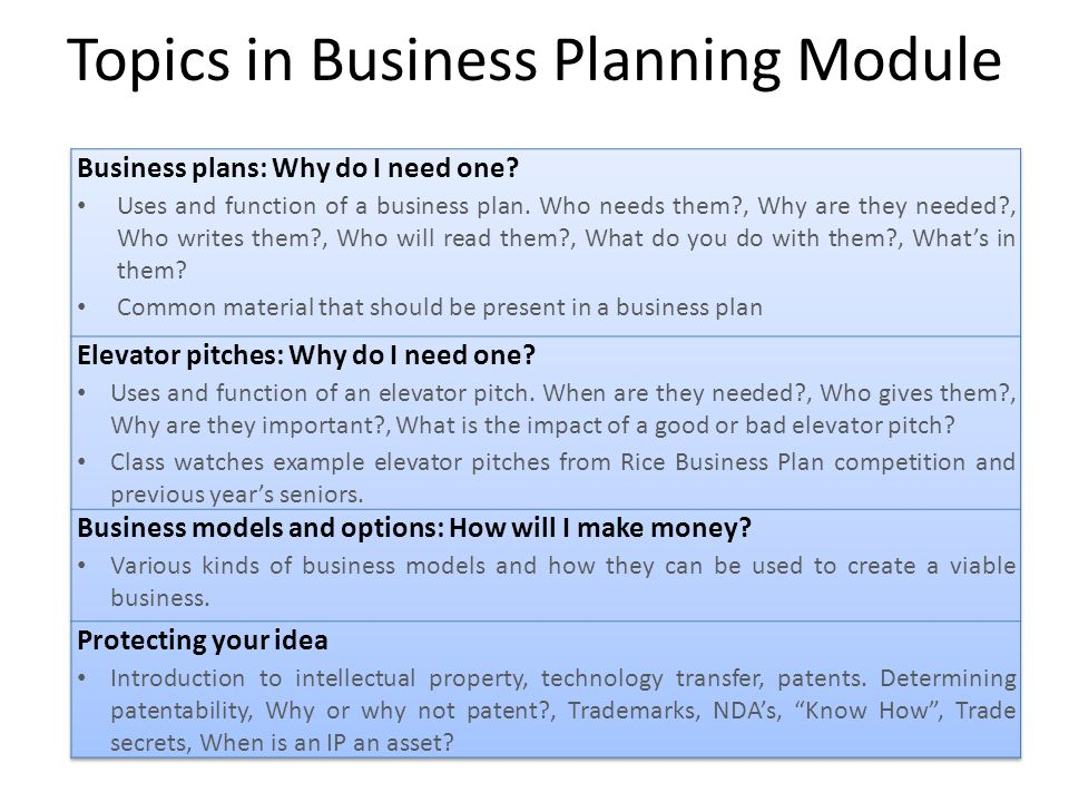 Topics in Business Planning Module