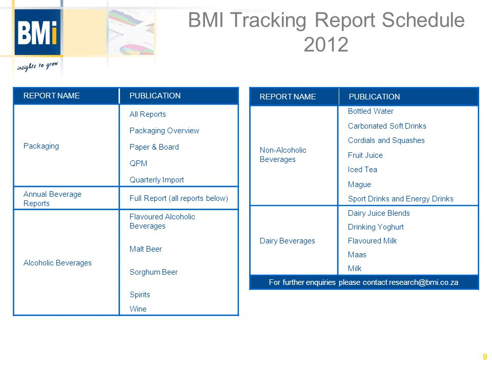 BMI Tracking Report Schedule 2012 Non-Alcoholic Beverages Bottled Water Carbonated Soft Drinks Cordials and Squashes Fruit Juice Iced Tea Mague Sport Drinks and Energy Drinks Dairy Beverages Dairy Juice Blends Drinking Yoghurt Flavoured Milk Maas Milk For further enquiries please contact research@bmi.co.za REPORT NAMEPUBLICATION Packaging All Reports Packaging Overview Paper & Board QPM Quarterly Import Annual Beverage Reports Full Report (all reports below) Alcoholic Beverages Flavoured Alcoholic Beverages Malt Beer Sorghum Beer Spirits Wine REPORT NAMEPUBLICATION 9