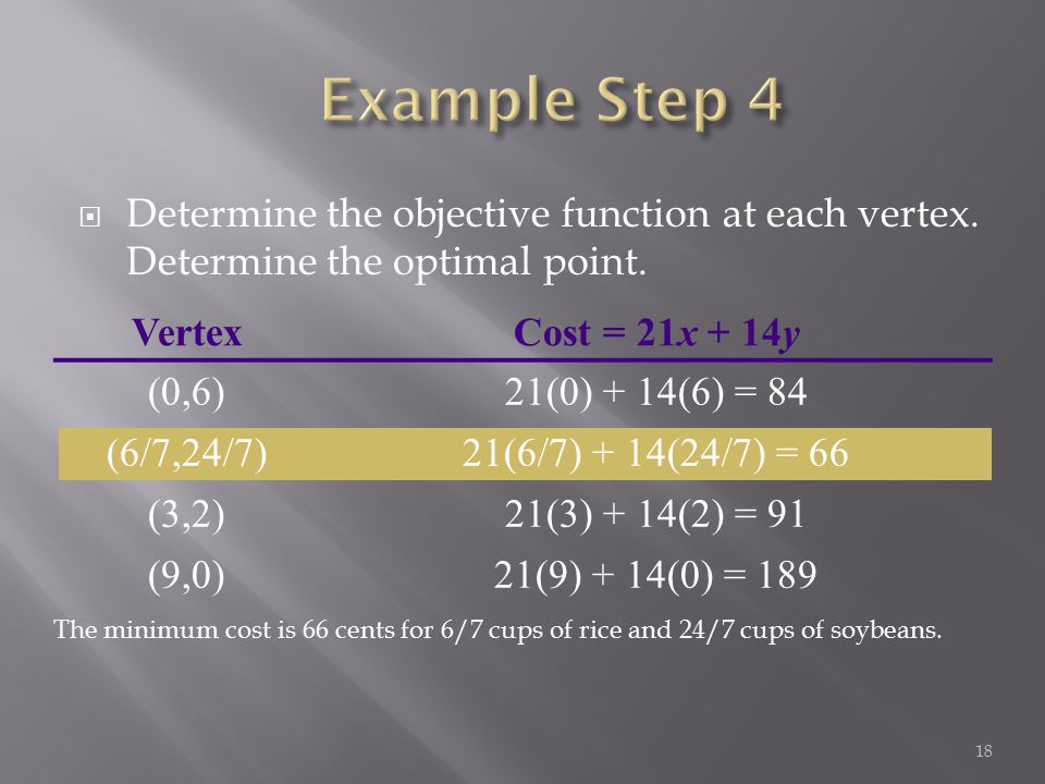 18  Determine the objective function at each vertex. Determine the optimal point. VertexCost = 21x + 14y (0,6)21(0) + 14(6) = 84 (6/7,24/7)21(6/7) +