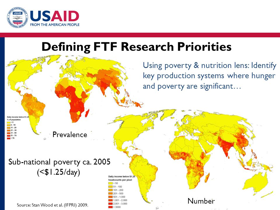 Source: Stan Wood et al. (IFPRI) 2009. Sub-national poverty ca. 2005 (<$1.25/day) Number Prevalence Defining FTF Research Priorities Using poverty & n