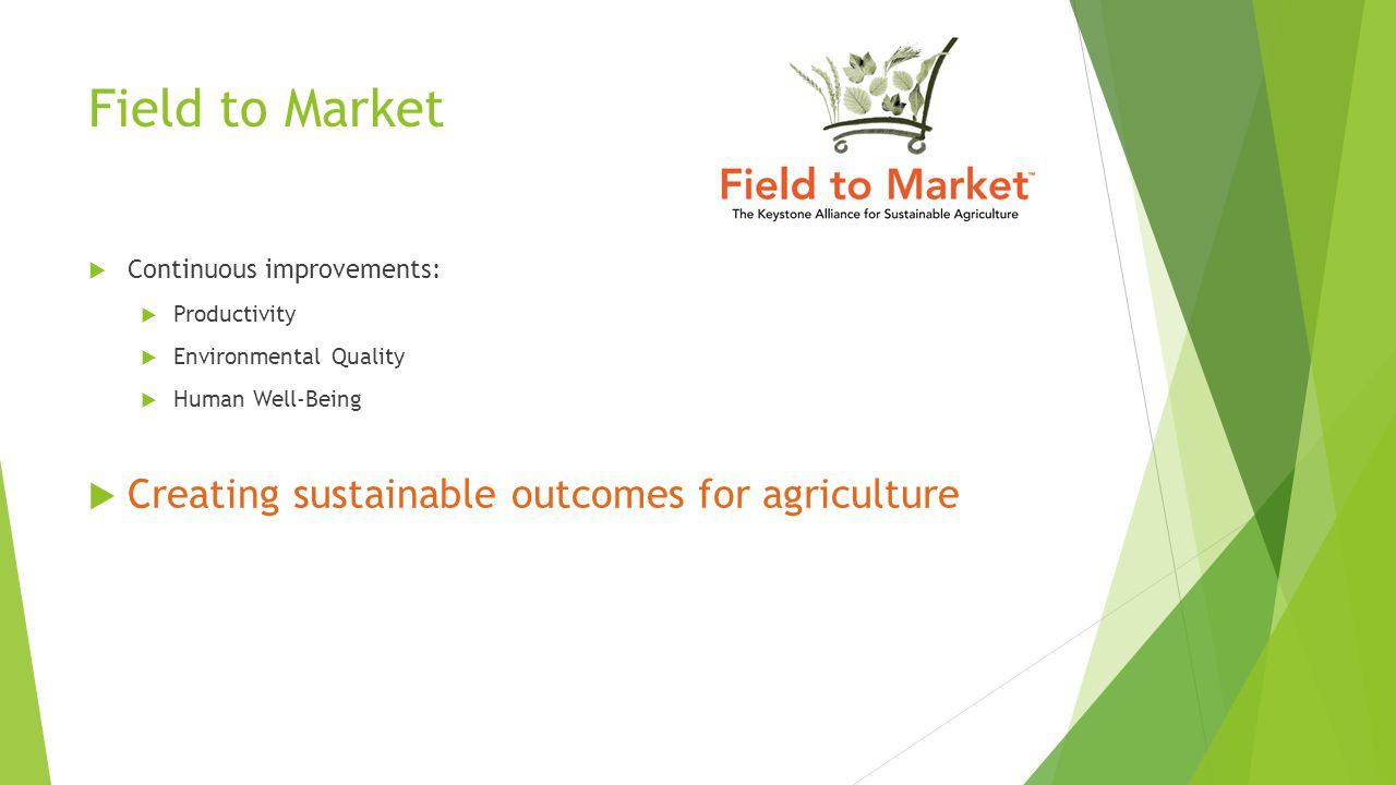 Field to Market  Continuous improvements:  Productivity  Environmental Quality  Human Well-Being  Creating sustainable outcomes for agriculture