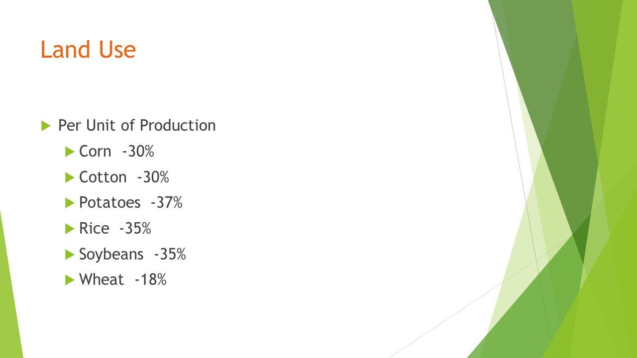 Land Use  Per Unit of Production  Corn -30%  Cotton -30%  Potatoes -37%  Rice -35%  Soybeans -35%  Wheat -18%