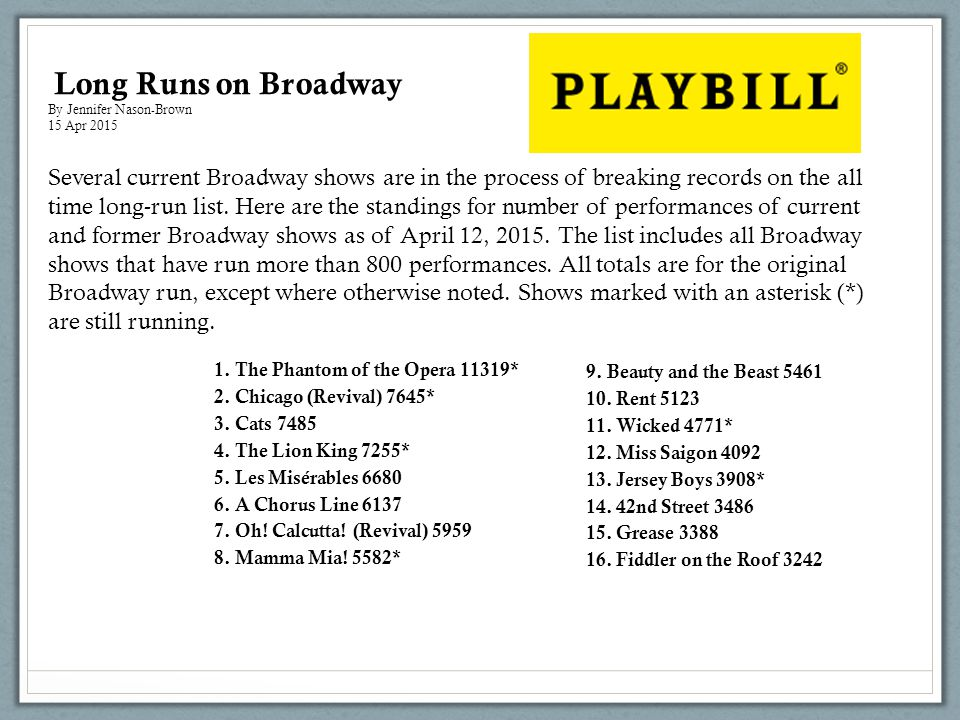 Long Runs on Broadway By Jennifer Nason-Brown 15 Apr 2015 Several current Broadway shows are in the process of breaking records on the all time long-run list.
