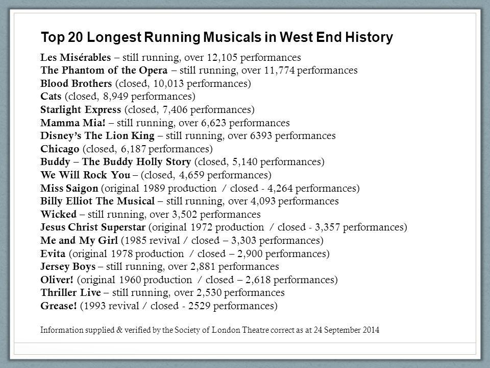 Les Misérables – still running, over 12,105 performances The Phantom of the Opera – still running, over 11,774 performances Blood Brothers (closed, 10,013 performances) Cats (closed, 8,949 performances) Starlight Express (closed, 7,406 performances) Mamma Mia.