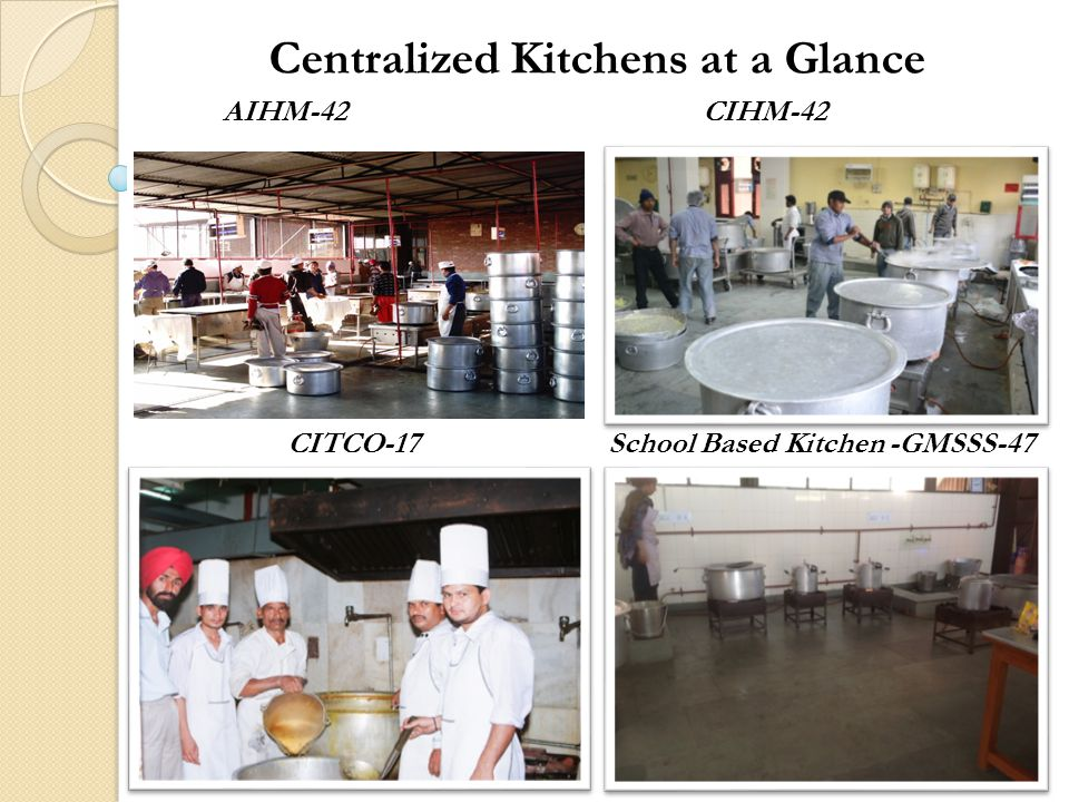 Centralized Kitchens at a Glance AIHM-42 CIHM-42 CITCO-17 School Based Kitchen -GMSSS-47