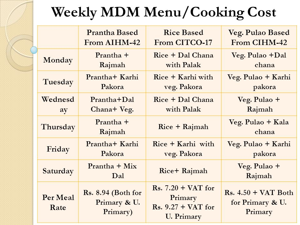 Weekly MDM Menu/Cooking Cost Prantha Based From AIHM-42 Rice Based From CITCO-17 Veg.