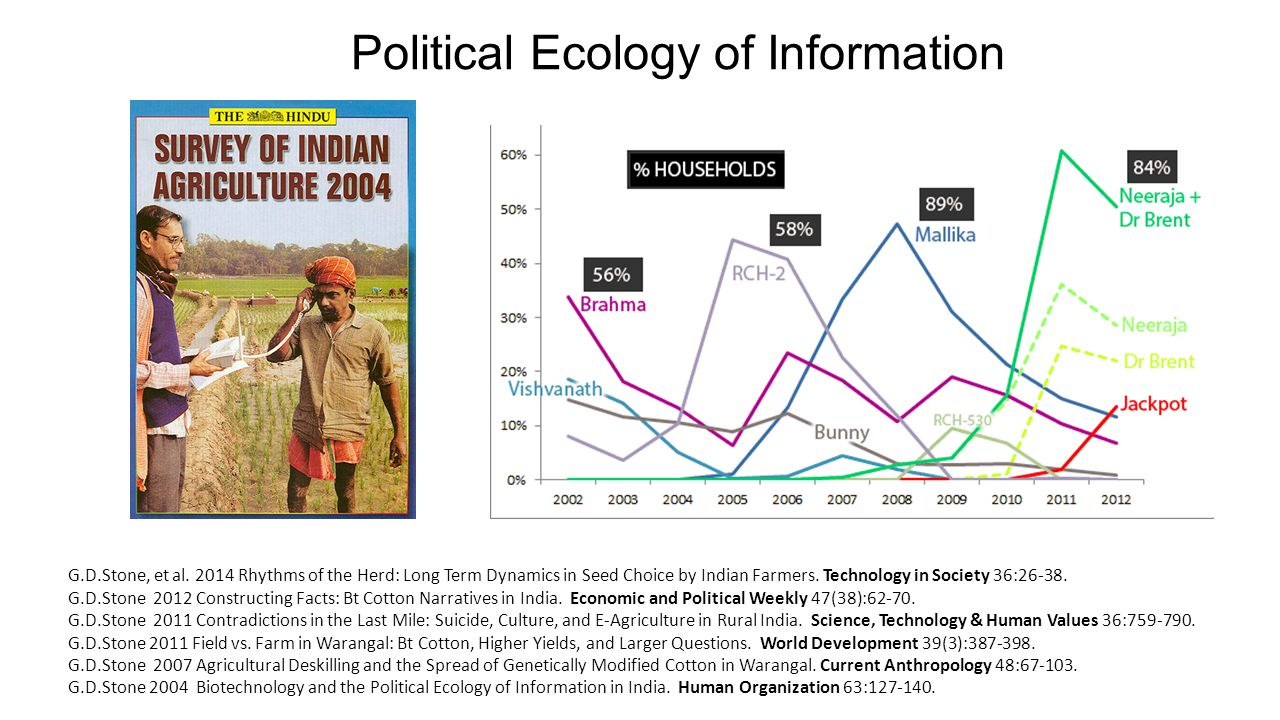 Political Ecology of Information G.D.Stone, et al.