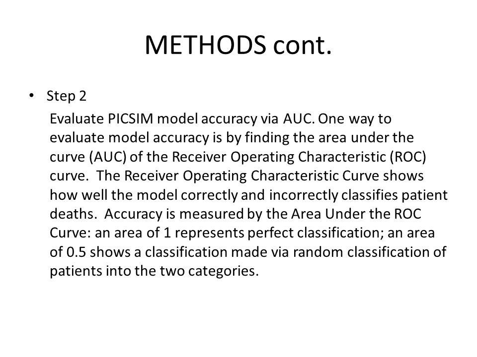 METHODS cont.Step 3 Evaluate PICSIM model calibration via Hosmer- Lemeshow.
