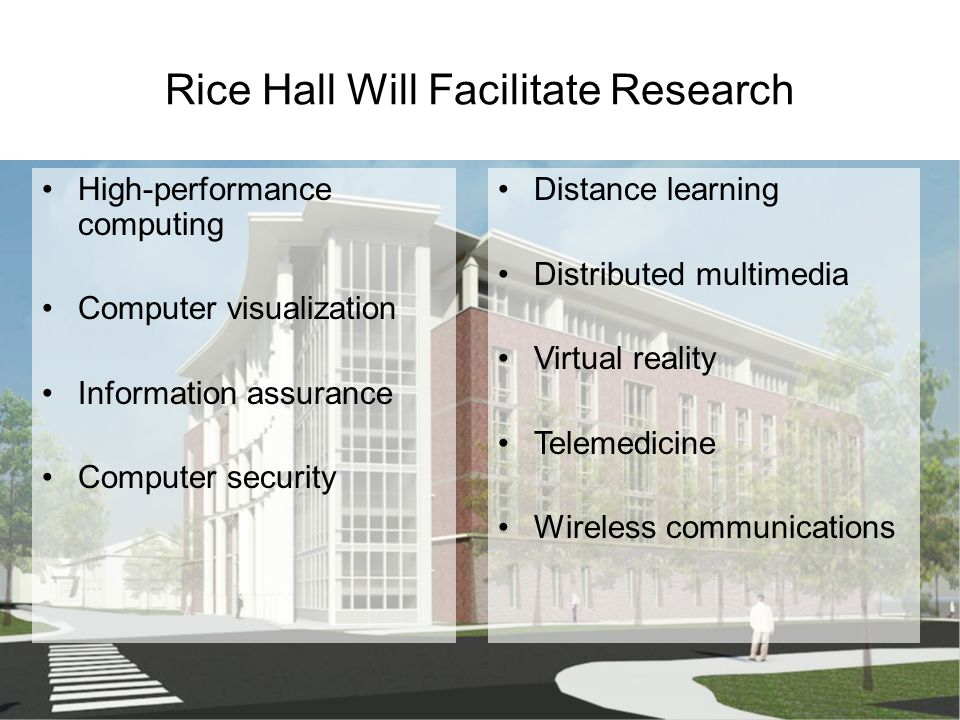 Rice Hall Will Facilitate Research High-performance computing Computer visualization Information assurance Computer security Distance learning Distrib