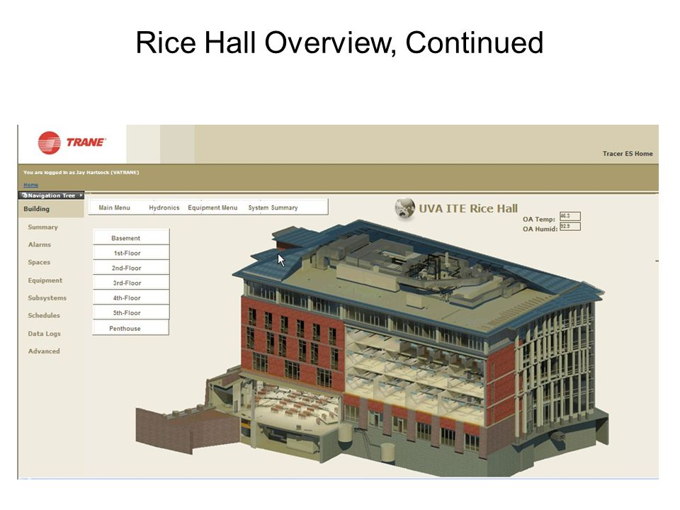 Rice Hall Overview, Continued