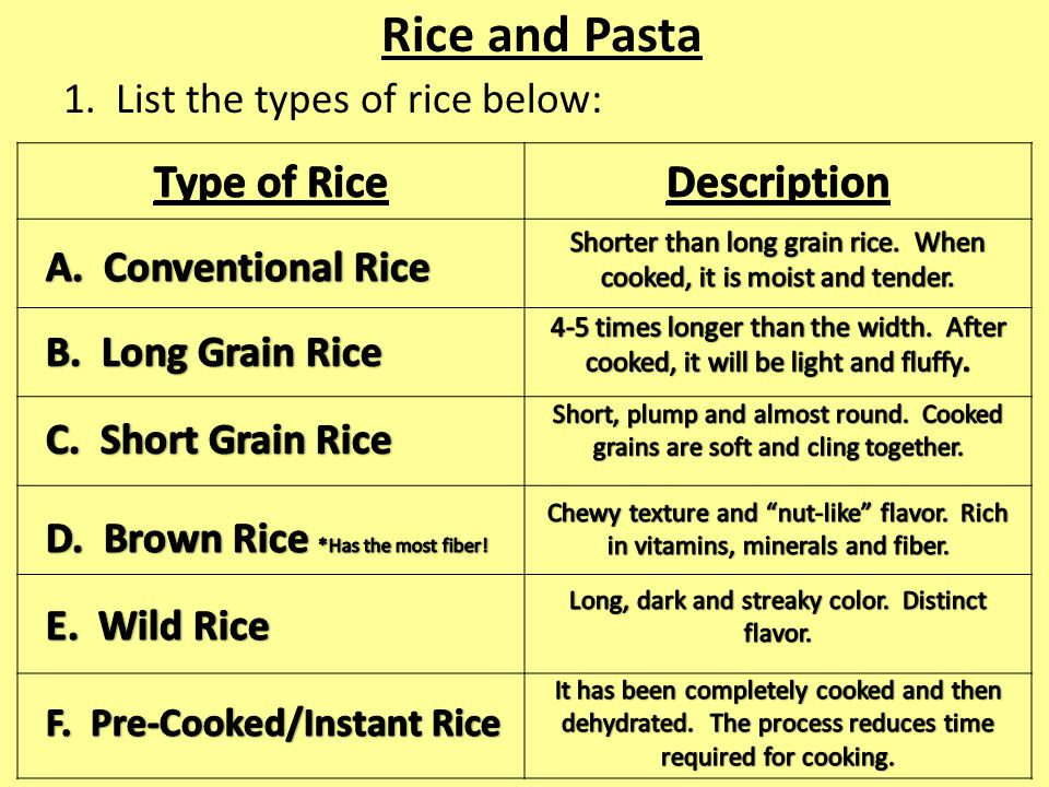 1. List the types of rice below: Rice and Pasta