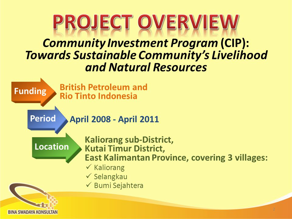 2 Community Investment Program (CIP): Towards Sustainable Community's Livelihood and Natural Resources April 2008 - April 2011 Funding British Petroleum and Rio Tinto Indonesia Period Location Kaliorang sub-District, Kutai Timur District, East Kalimantan Province, covering 3 villages: Kaliorang Selangkau Bumi Sejahtera
