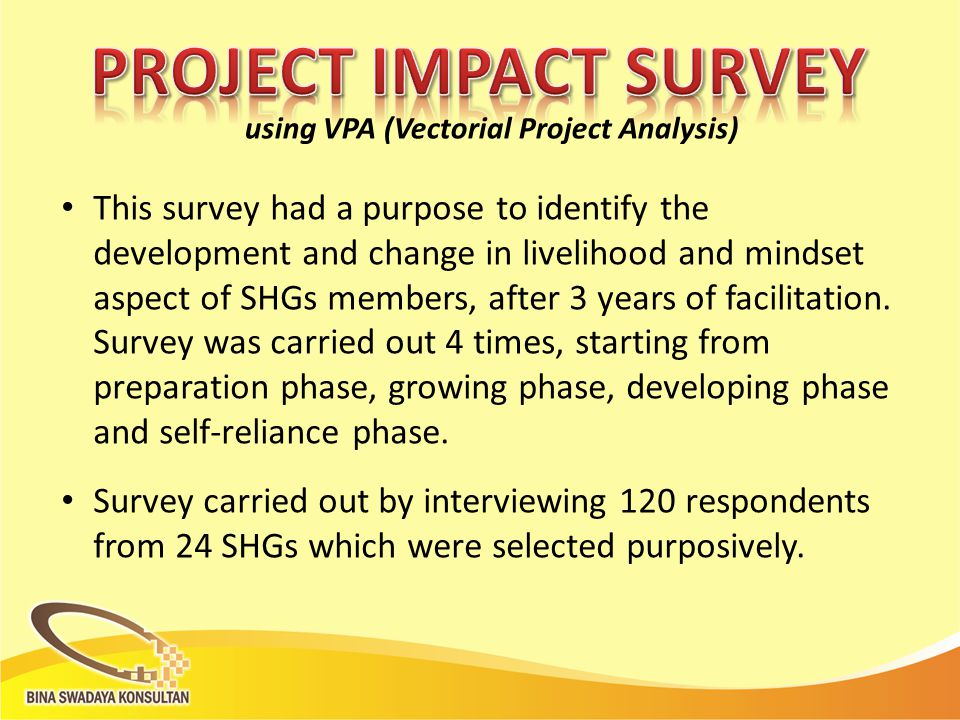 using VPA (Vectorial Project Analysis) This survey had a purpose to identify the development and change in livelihood and mindset aspect of SHGs members, after 3 years of facilitation.