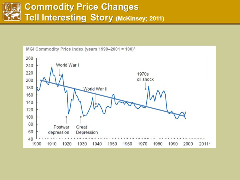 McKinsey Global Institute's Resource Revolution Commodity Price Changes Tell Interesting Story Commodity Price Changes Tell Interesting Story (McKinse