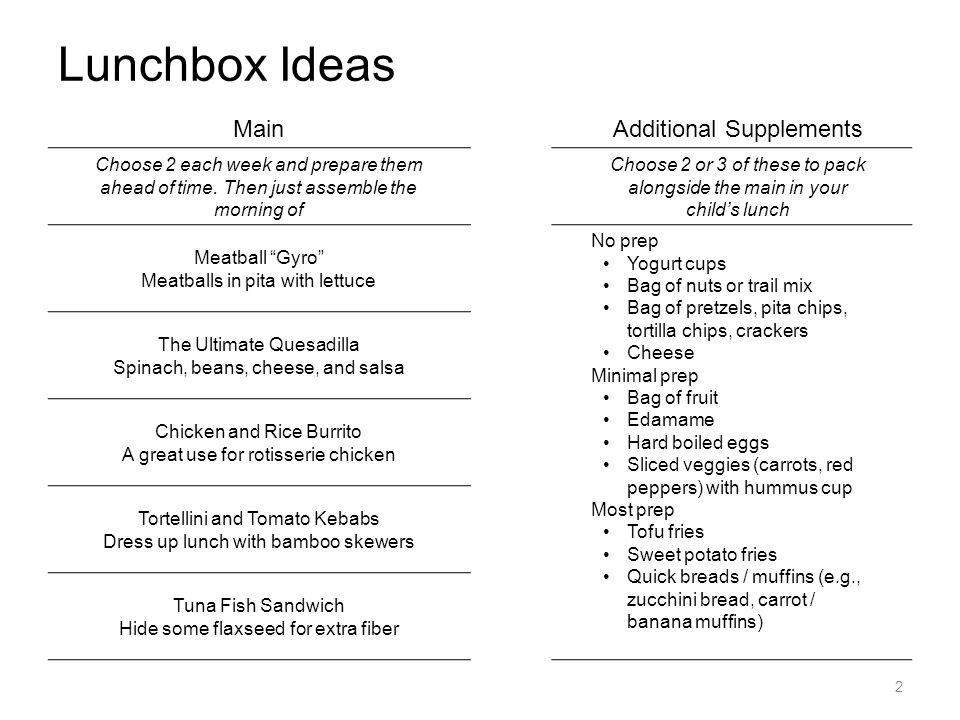 Lunchbox Ideas MainAdditional Supplements Choose 2 each week and prepare them ahead of time. Then just assemble the morning of Choose 2 or 3 of these