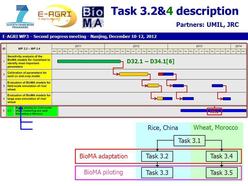 Task 3.2&4 description Partners: UMIL, JRC Task 3.1 Task 3.2 Task 3.3 Task 3.4 Task 3.5 Rice, China Wheat, Morocco BioMA adaptation BioMA piloting D32.1 – D34.1[6] MS2 E-AGRI WP3 – Second progress meeting - Nanjing, December 10-12, 2012
