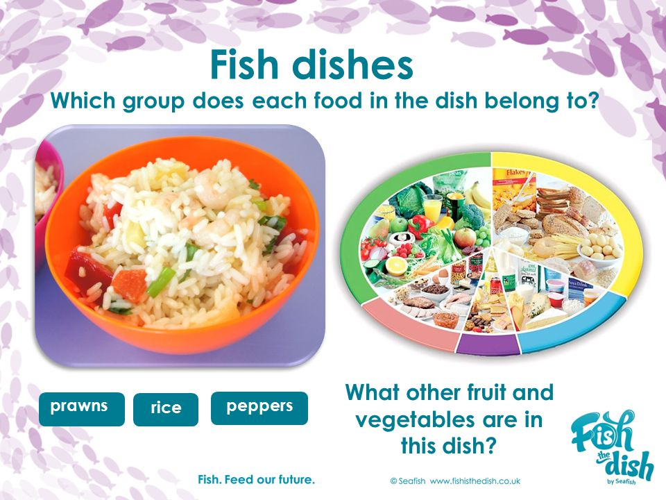 Fish dishes Which group does each food in the dish belong to.