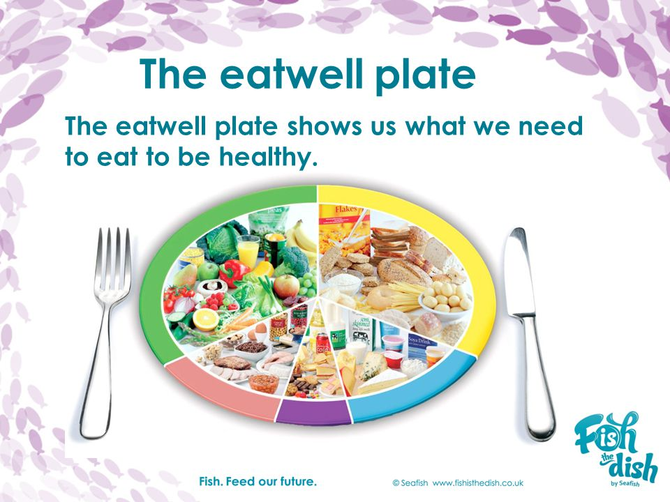 Fruit and vegetables Bread, rice, potatoes, pasta Meat, fish, eggs, beans Milk and dairy foods Foods and drinks high in fat and/or sugar © Crown copyright 2011 How many food groups can you see?