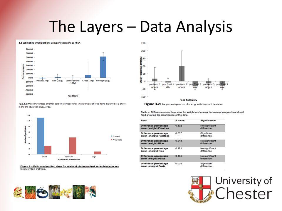 The Layers – Data Analysis
