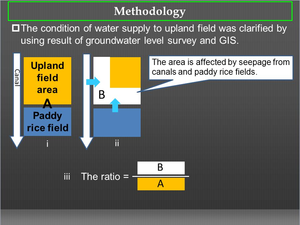 Methodology  The condition of water supply to upland field was clarified by using result of groundwater level survey and GIS.