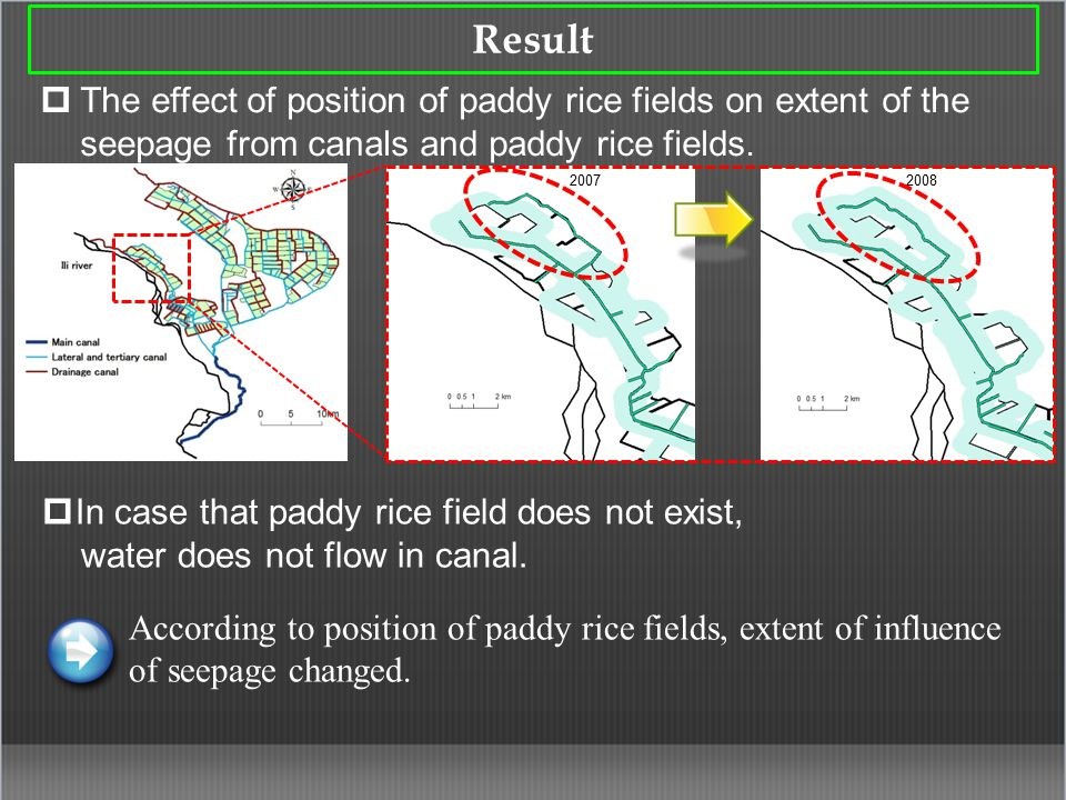 Result  The effect of position of paddy rice fields on extent of the seepage from canals and paddy rice fields.