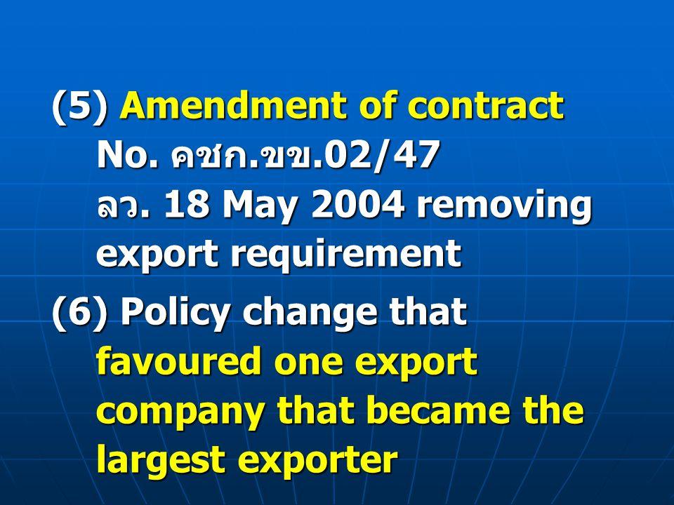 (5) Amendment of contract No.คชก. ขข.02/47 ลว.