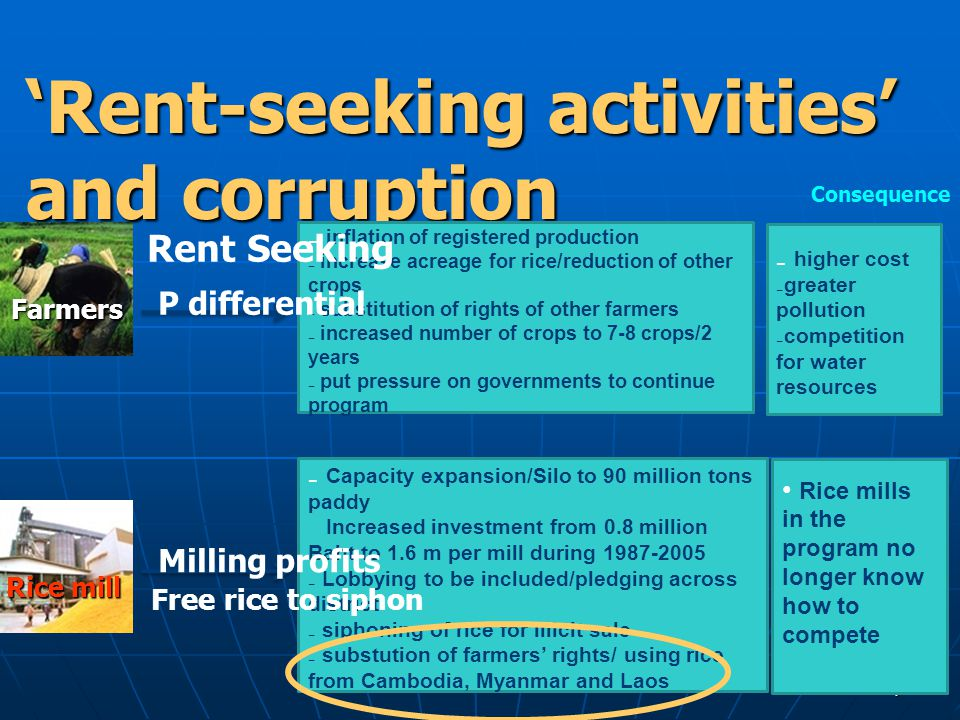 7 'Rent-seeking activities' and corruption ₋ inflation of registered production ₋ increase acreage for rice/reduction of other crops ₋ substitution of rights of other farmers ₋ increased number of crops to 7-8 crops/2 years ₋ put pressure on governments to continue program P differential Rent Seeking Farmers ₋ higher cost ₋ greater pollution ₋ competition for water resources ₋ Capacity expansion/Silo to 90 million tons paddy Increased investment from 0.8 million Baht to 1.6 m per mill during 1987-2005 ₋ Lobbying to be included/pledging across district ₋ siphoning of rice for illicit sale ₋ substution of farmers' rights/ using rice from Cambodia, Myanmar and Laos Milling profits Free rice to siphon Rice mill Rice mills in the program no longer know how to compete Consequence