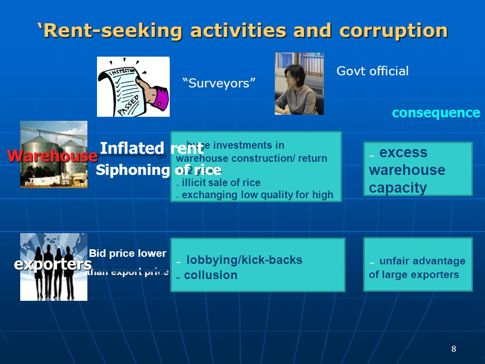 8 'Rent-seeking activities and corruption ₋ lobbying/kick-backs ₋ collusion Bid price lower than export price exporters ₋ unfair advantage of large exporters ₋ huge investments in warehouse construction/ return in 2 years ₋ illicit sale of rice ₋ exchanging low quality for high Siphoning of rice Inflated rent Warehouse ₋ excess warehouse capacity consequence Surveyors Govt official