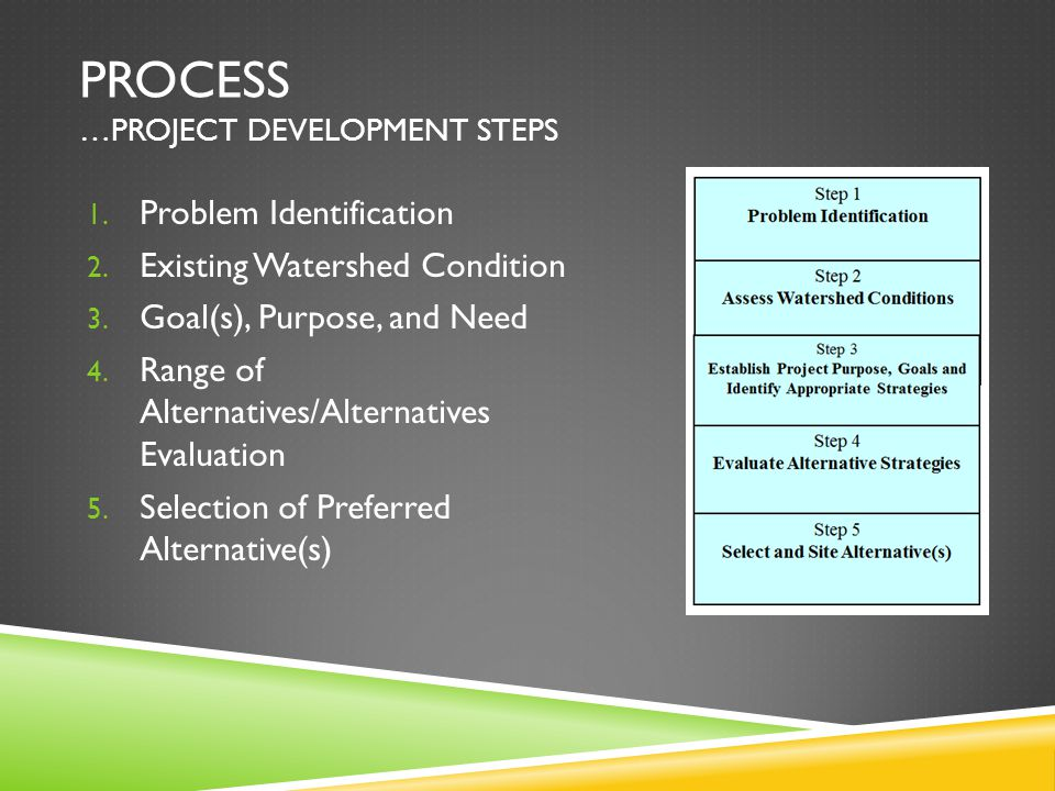 PROCESS ….ROLES AND RESPONSIBILITIES  WATERSHED DISTRICT (Statutory Authority)  Identify Areas of Concern  Invite Stakeholders to Serve on PT  Coordinate Meetings  Arrange for Facilitator  Record Keeping  Communication with PT Members  BOARD MEMBERS  PT Direction, Focus, Support  Considering Alternatives  Taking Action (DECISION-MAKING BODY)