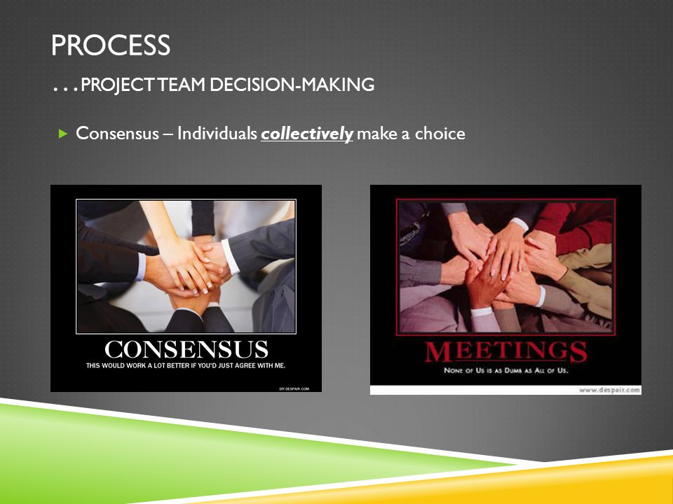 PROCESS … PROJECT TEAM DECISION-MAKING  I CAN LIVE WITH IT