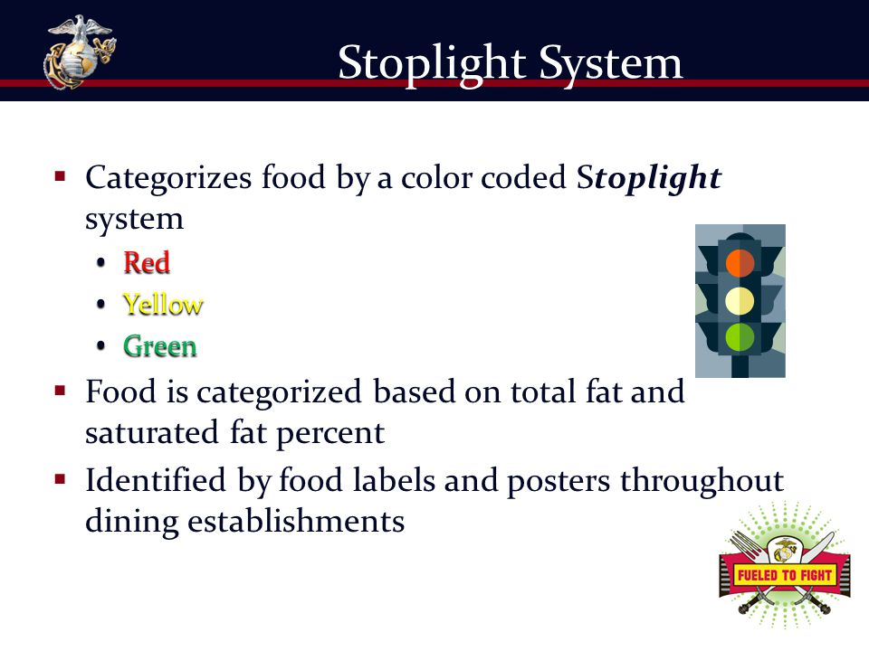  Categorizes food by a color coded Stoplight system Red Red Yellow Yellow Green Green  Food is categorized based on total fat and saturated fat perc