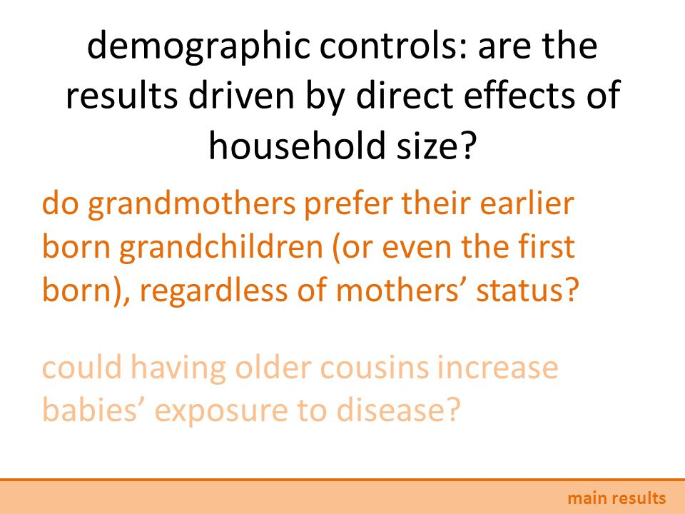 demographic controls: are the results driven by direct effects of household size.