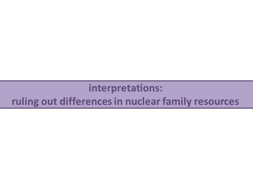 interpretations: ruling out differences in nuclear family resources