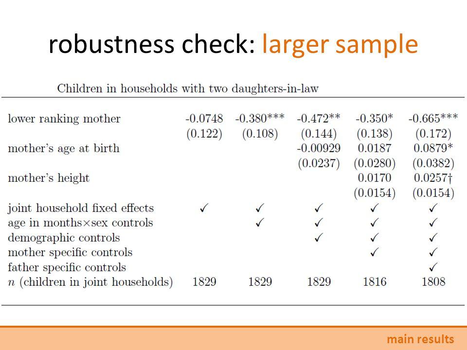 robustness check: larger sample main results