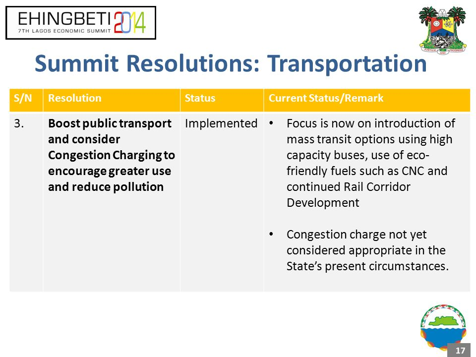 Summit Resolutions: Transportation S/NResolutionStatusCurrent Status/Remark 3.Boost public transport and consider Congestion Charging to encourage greater use and reduce pollution Implemented Focus is now on introduction of mass transit options using high capacity buses, use of eco- friendly fuels such as CNC and continued Rail Corridor Development Congestion charge not yet considered appropriate in the State's present circumstances.