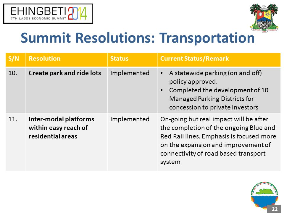 Summit Resolutions: Transportation S/NResolutionStatusCurrent Status/Remark 10.Create park and ride lotsImplemented A statewide parking (on and off) policy approved.