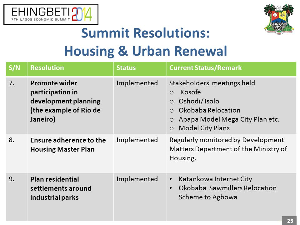 Summit Resolutions: Housing & Urban Renewal S/NResolutionStatusCurrent Status/Remark 7.Promote wider participation in development planning (the example of Rio de Janeiro) ImplementedStakeholders meetings held o Kosofe o Oshodi/ Isolo o Okobaba Relocation o Apapa Model Mega City Plan etc.