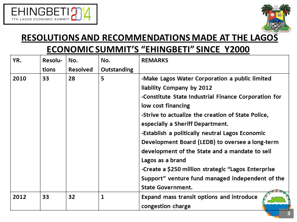RESOLUTIONS AND RECOMMENDATIONS MADE AT THE LAGOS ECONOMIC SUMMIT'S EHINGBETI SINCE Y2000 3 YR.
