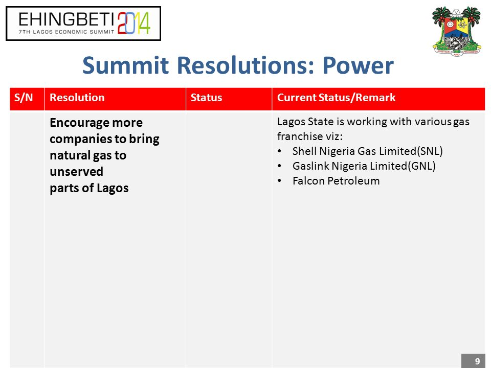 Summit Resolutions: Power S/NResolutionStatusCurrent Status/Remark Encourage more companies to bring natural gas to unserved parts of Lagos Lagos State is working with various gas franchise viz: Shell Nigeria Gas Limited(SNL) Gaslink Nigeria Limited(GNL) Falcon Petroleum 9