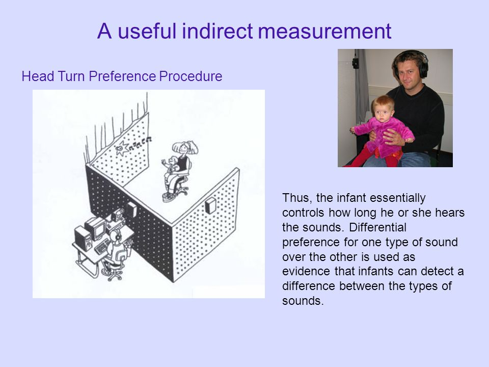 Sounds are played from the two speakers mounted at eye-level to the left and right of the infant. The sounds start when the infant looks towards the b