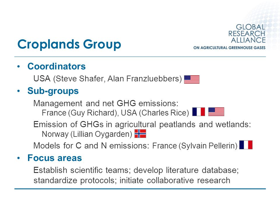 Croplands Group Coordinators USA (Steve Shafer, Alan Franzluebbers) Sub-groups Management and net GHG emissions: France (Guy Richard), USA (Charles Ri