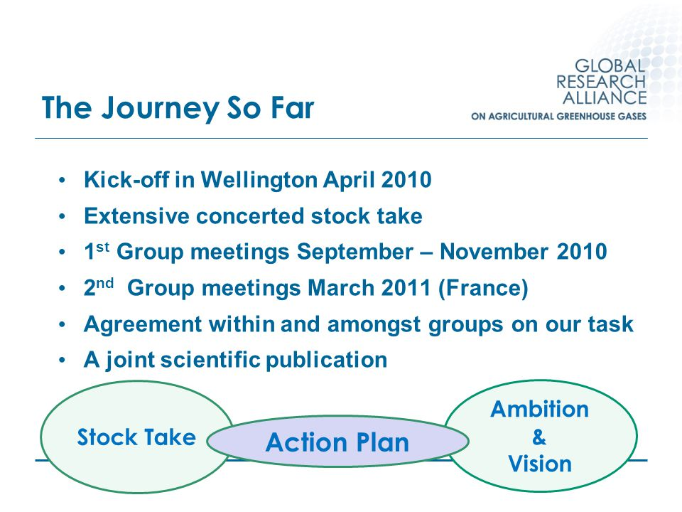 The Journey So Far Kick-off in Wellington April 2010 Extensive concerted stock take 1 st Group meetings September – November 2010 2 nd Group meetings