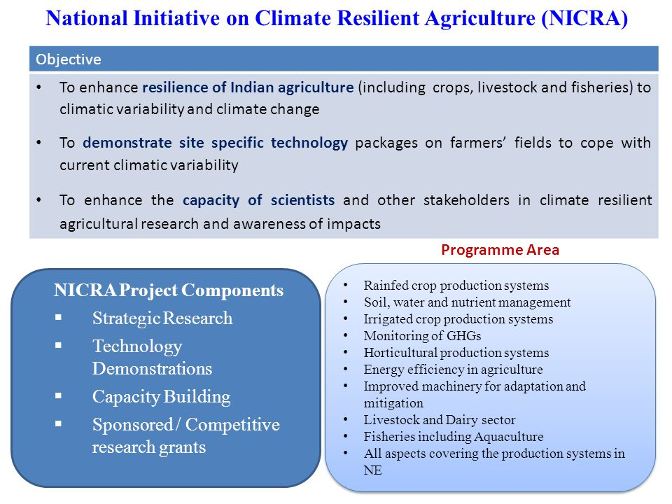 National Initiative on Climate Resilient Agriculture (NICRA) Objective To enhance resilience of Indian agriculture (including crops, livestock and fisheries) to climatic variability and climate change To demonstrate site specific technology packages on farmers' fields to cope with current climatic variability To enhance the capacity of scientists and other stakeholders in climate resilient agricultural research and awareness of impacts NICRA Project Components  Strategic Research  Technology Demonstrations  Capacity Building  Sponsored / Competitive research grants Rainfed crop production systems Soil, water and nutrient management Irrigated crop production systems Monitoring of GHGs Horticultural production systems Energy efficiency in agriculture Improved machinery for adaptation and mitigation Livestock and Dairy sector Fisheries including Aquaculture All aspects covering the production systems in NE Rainfed crop production systems Soil, water and nutrient management Irrigated crop production systems Monitoring of GHGs Horticultural production systems Energy efficiency in agriculture Improved machinery for adaptation and mitigation Livestock and Dairy sector Fisheries including Aquaculture All aspects covering the production systems in NE Programme Area