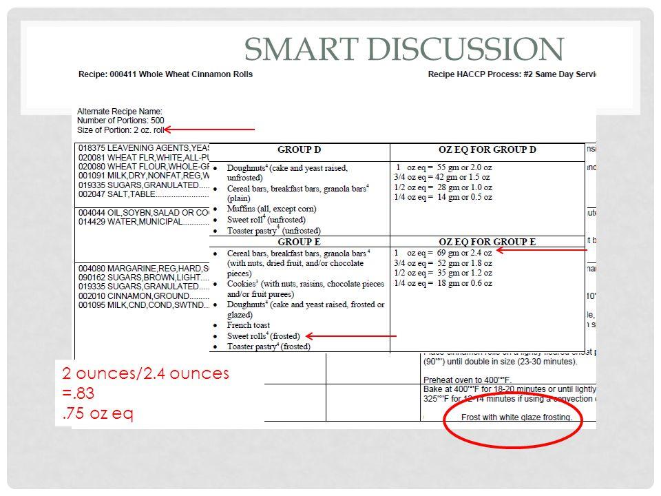 SMART DISCUSSION 2 ounces/2.4 ounces =.83.75 oz eq