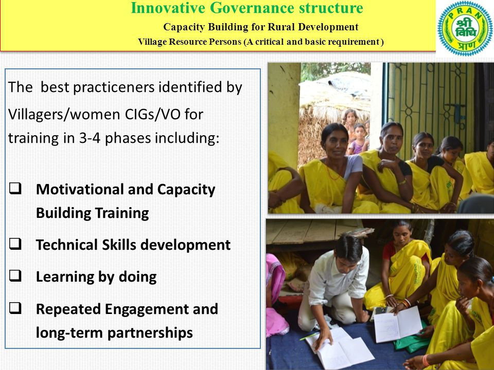 Innovative Governance structure Capacity Building for Rural Development Village Resource Persons (A critical and basic requirement ) The best practiceners identified by Villagers/women CIGs/VO for training in 3-4 phases including:  Motivational and Capacity Building Training  Technical Skills development  Learning by doing  Repeated Engagement and long-term partnerships