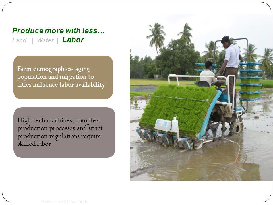Source: UN-Water and FAO Farm demographics- aging population and migration to cities influence labor availability High-tech machines, complex production processes and strict production regulations require skilled labor Produce more with less… Land | Water | Labor